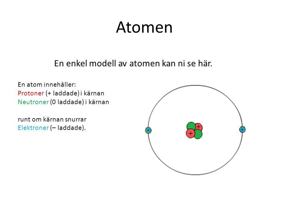 Atomen En enkel modell av atomen kan ni se här. En atom innehåller: