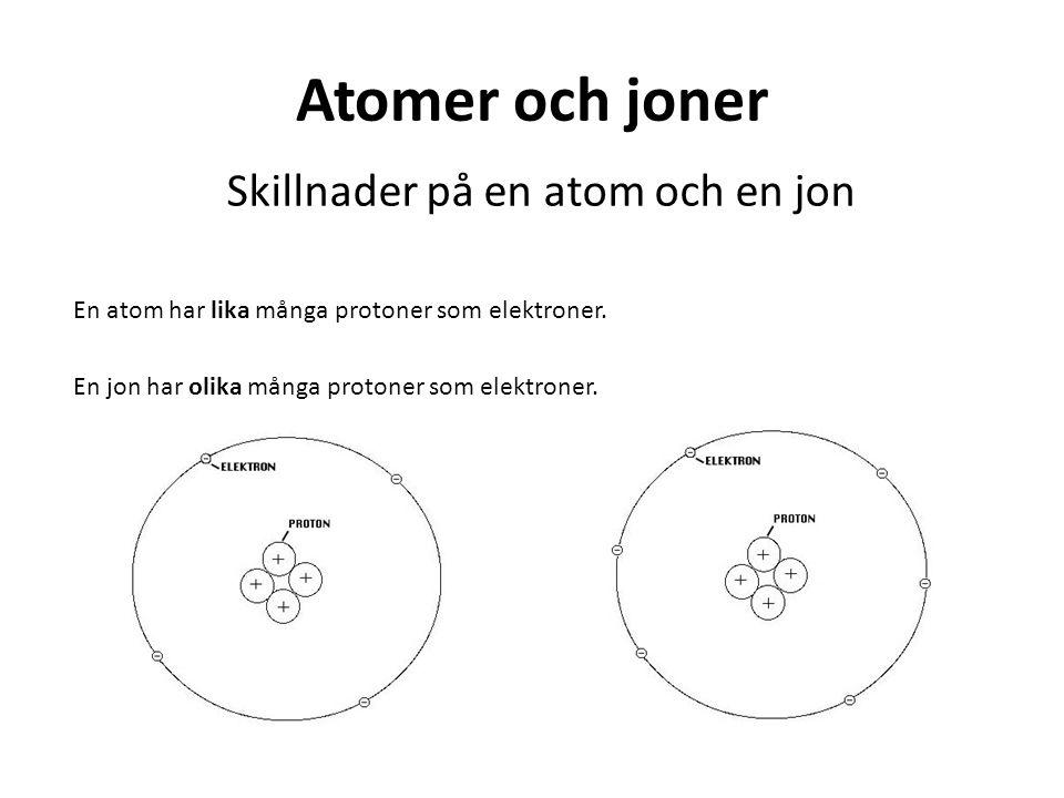 Skillnader på en atom och en jon