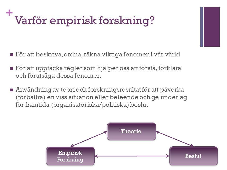 Varför empirisk forskning