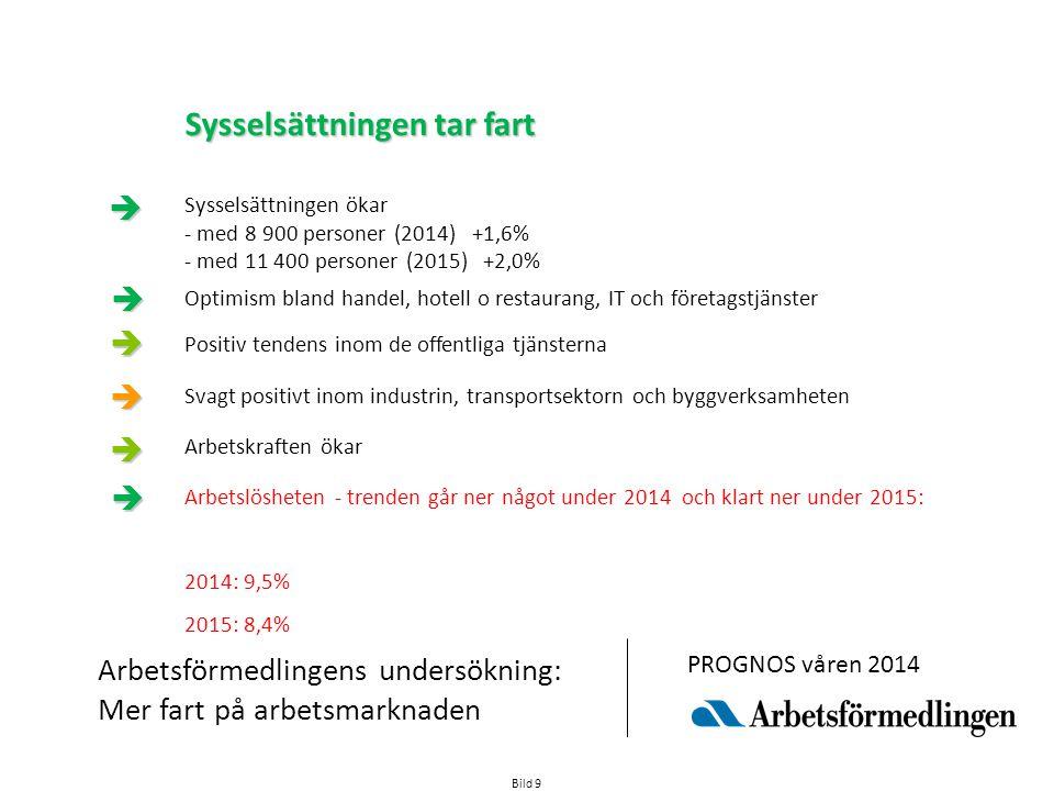 Arbetsförmedlingens undersökning: Mer fart på arbetsmarknaden