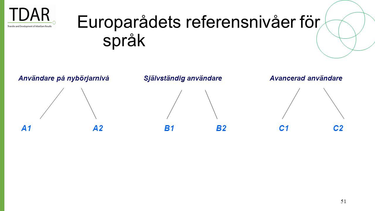 Europarådets referensnivåer för språk