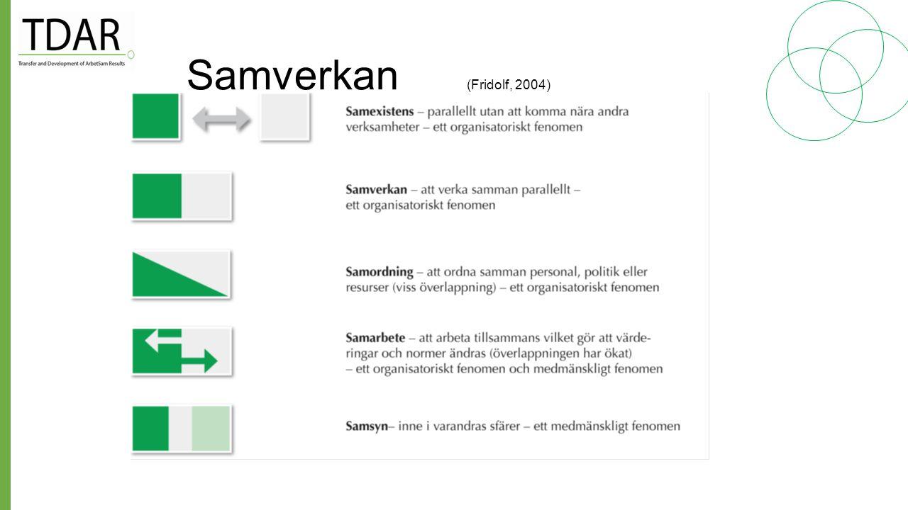 Samverkan (Fridolf, 2004)
