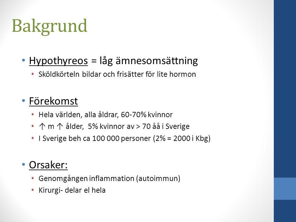 Bakgrund Hypothyreos = låg ämnesomsättning Förekomst Orsaker: