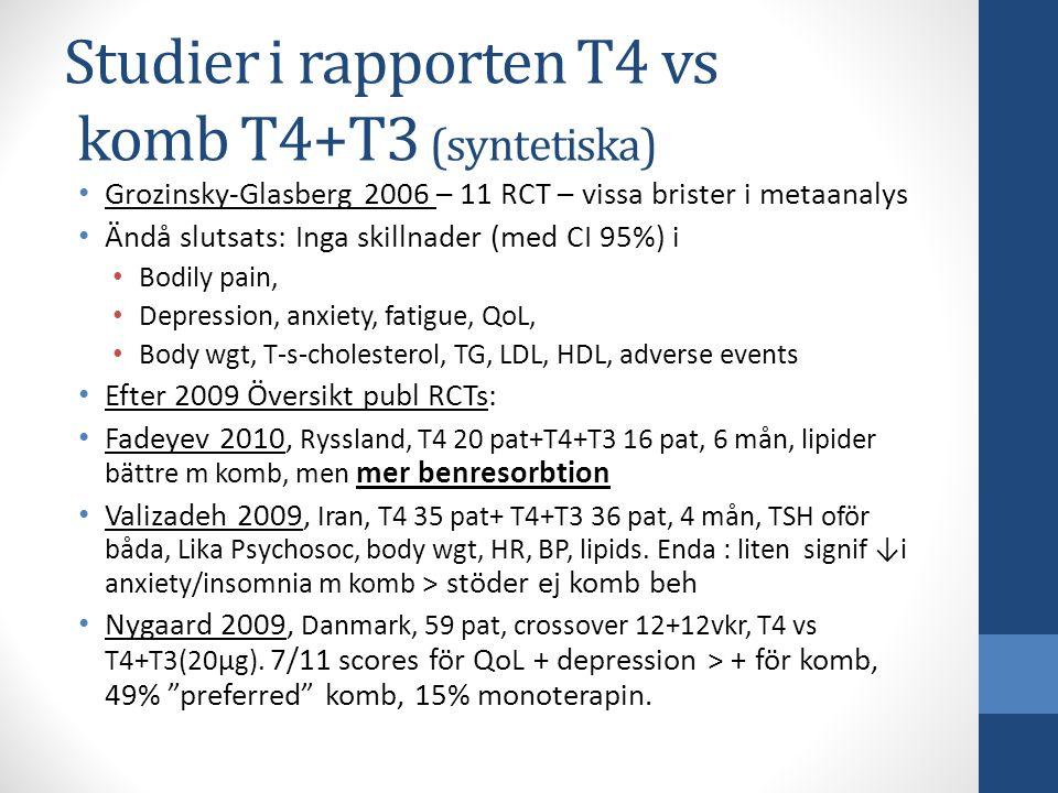 Studier i rapporten T4 vs komb T4+T3 (syntetiska)