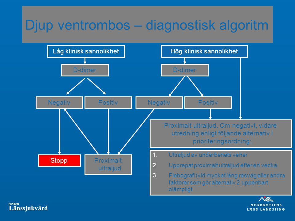 Djup ventrombos – diagnostisk algoritm