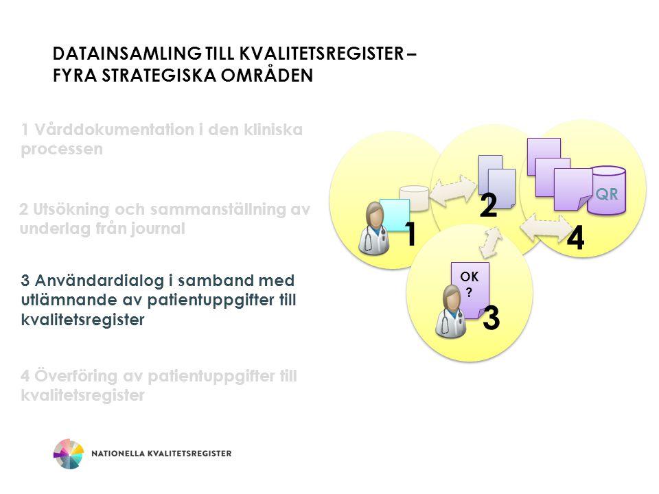 Datainsamling till kvalitetsregister – Fyra strategiska områden