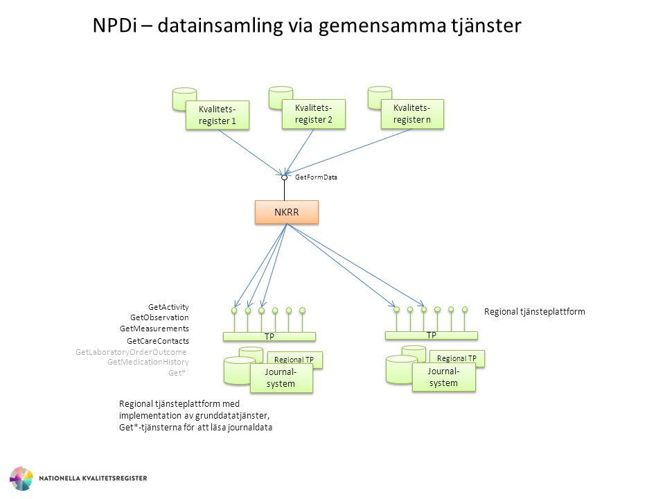 NPDi – datainsamling via gemensamma tjänster