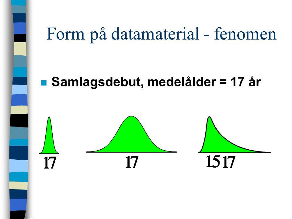 Form på datamaterial - fenomen