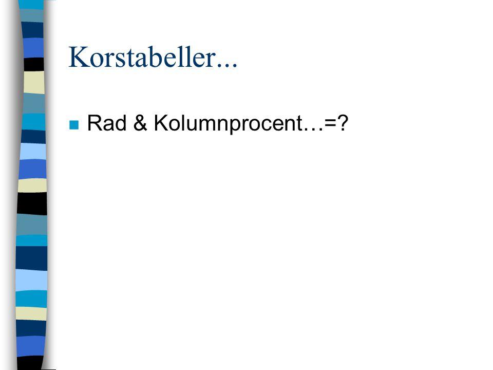 Korstabeller... Rad & Kolumnprocent…=