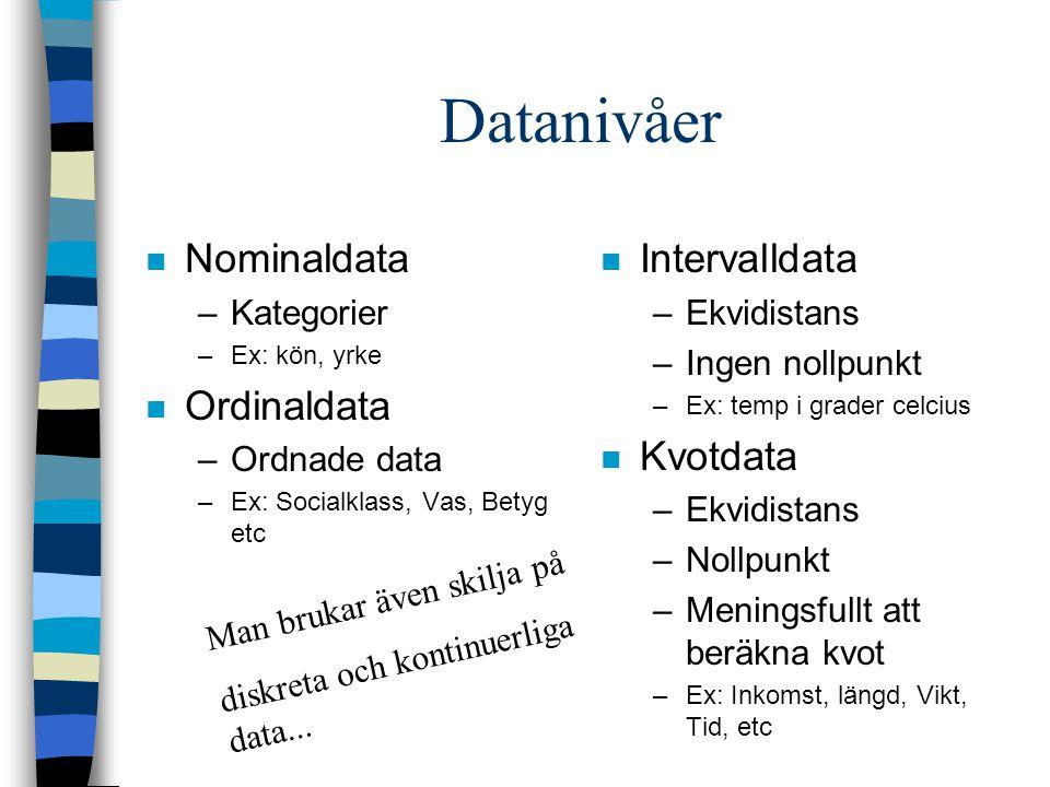 Datanivåer Nominaldata Ordinaldata Intervalldata Kvotdata Kategorier