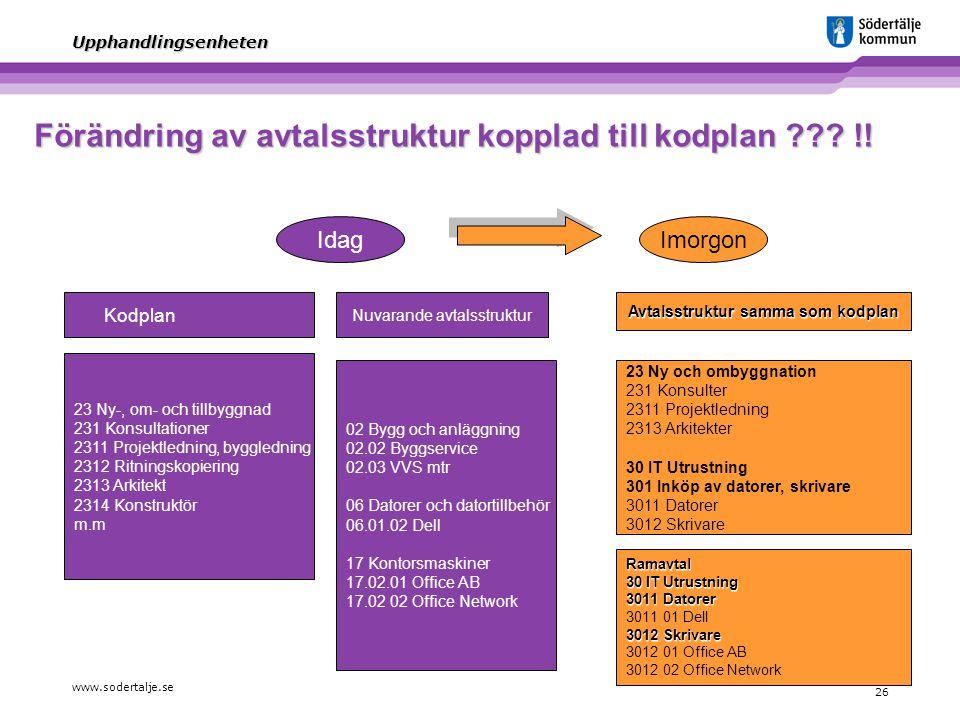 Förändring av avtalsstruktur kopplad till kodplan !!