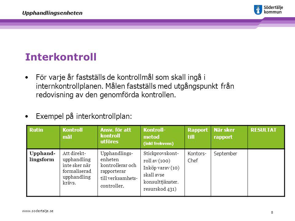 Interkontroll