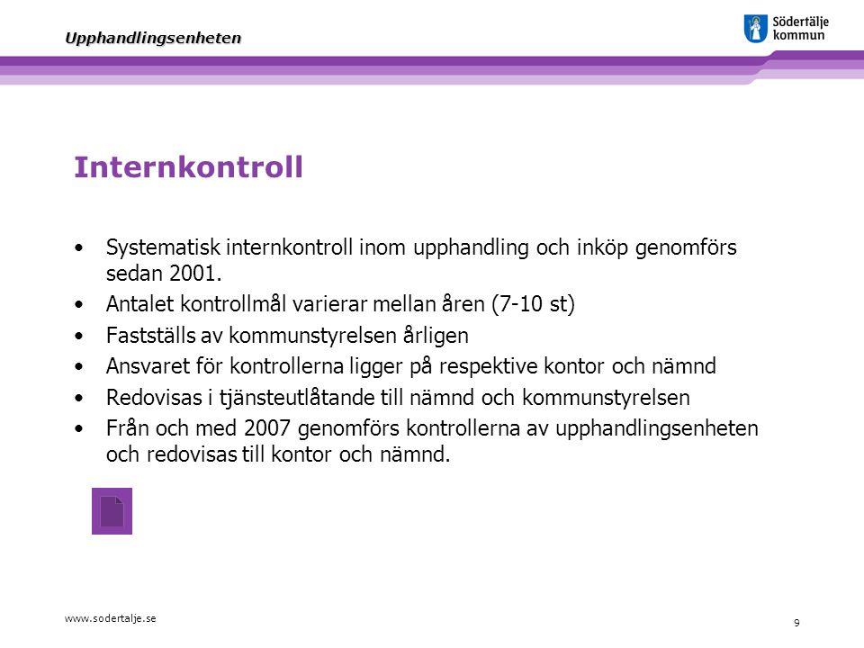 Internkontroll Systematisk internkontroll inom upphandling och inköp genomförs sedan 2001. Antalet kontrollmål varierar mellan åren (7-10 st)