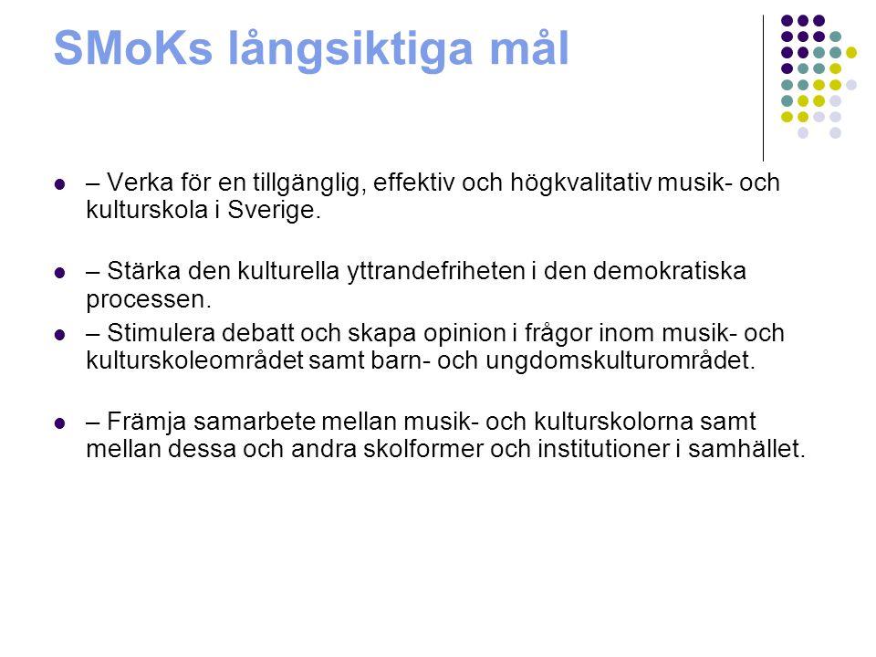 SMoKs långsiktiga mål – Verka för en tillgänglig, effektiv och högkvalitativ musik- och kulturskola i Sverige.