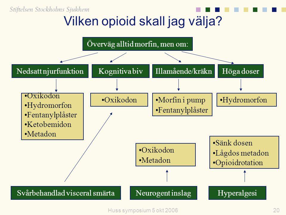 Vilken opioid skall jag välja