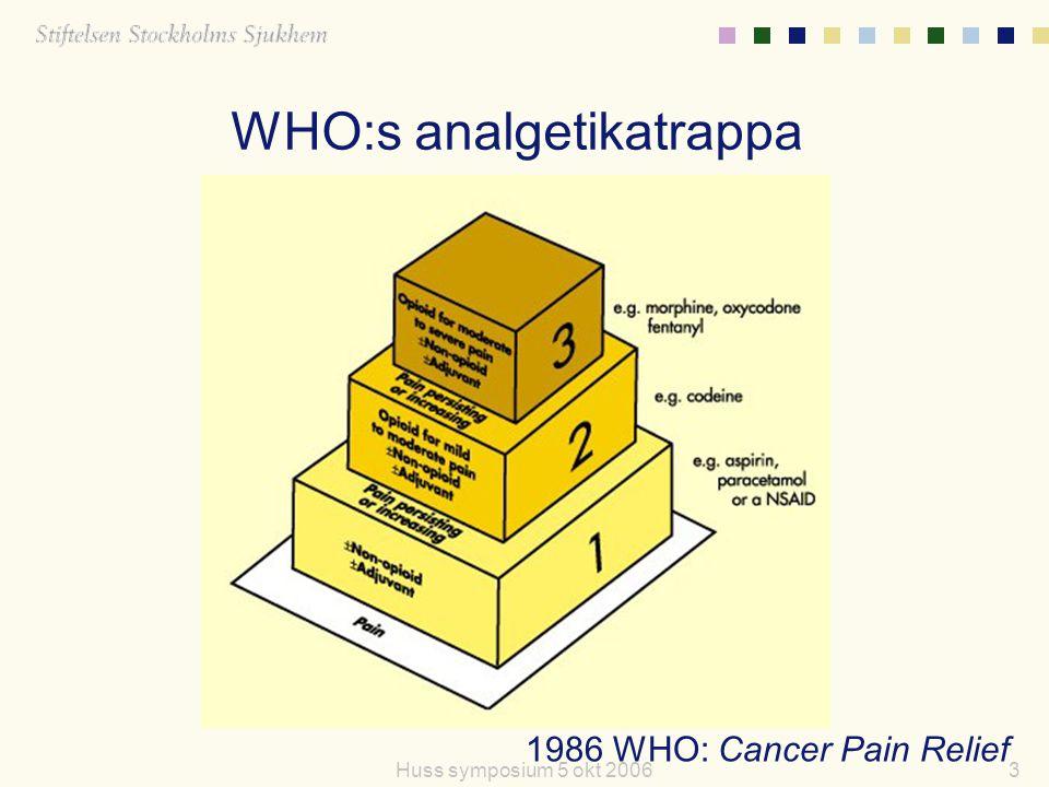 WHO:s analgetikatrappa
