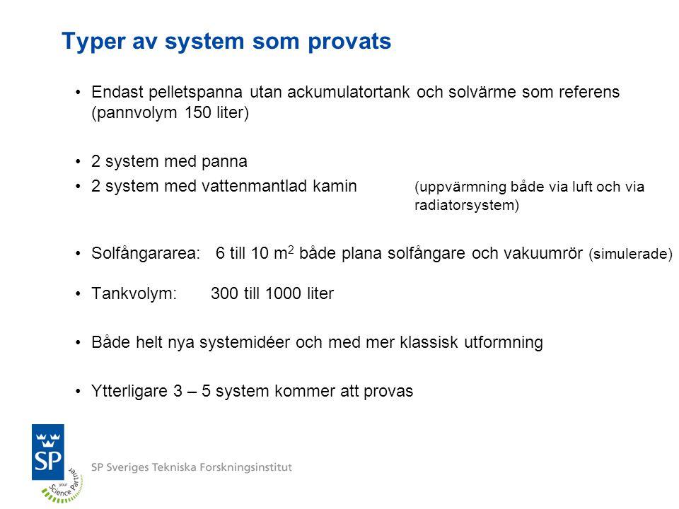 Typer av system som provats