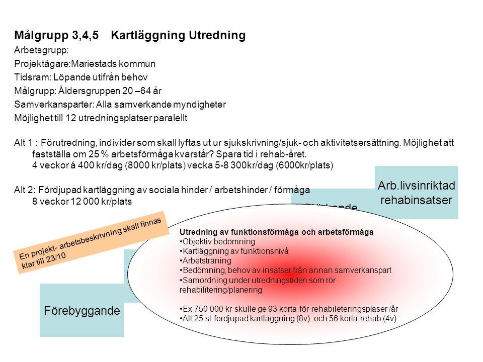 Målgrupp 3,4,5 Kartläggning Utredning
