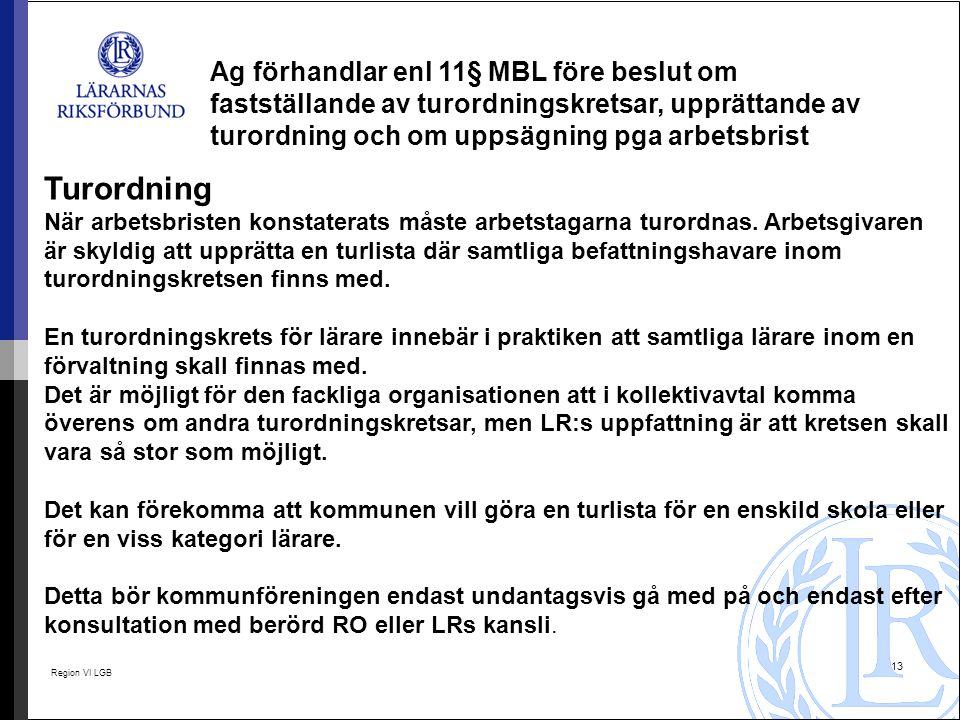 Ag förhandlar enl 11§ MBL före beslut om fastställande av turordningskretsar, upprättande av turordning och om uppsägning pga arbetsbrist