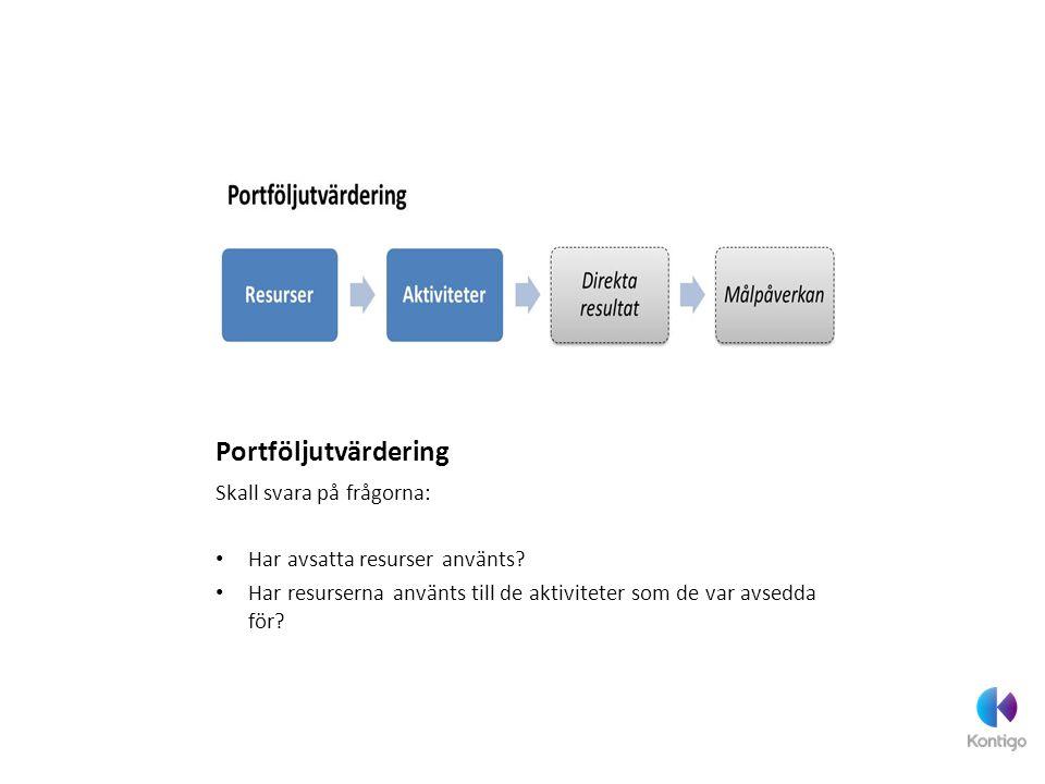 Portföljutvärdering Skall svara på frågorna: