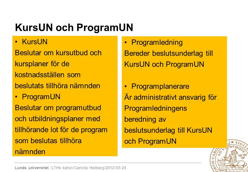 KursUN och ProgramUN KursUN Programledning Beslutar om kursutbud och