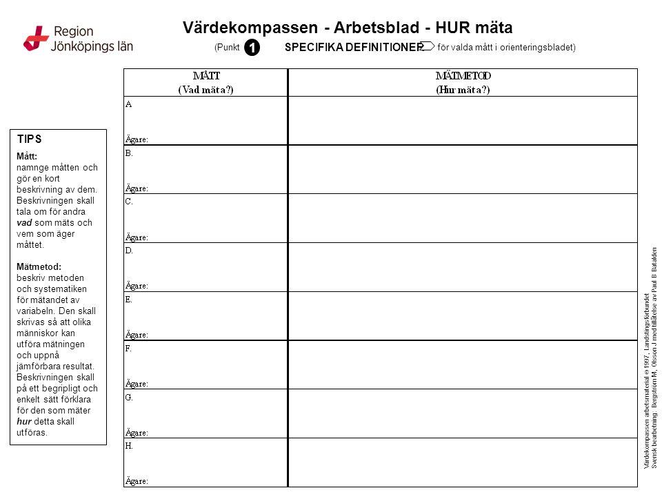 Värdekompassen - Arbetsblad - HUR mäta