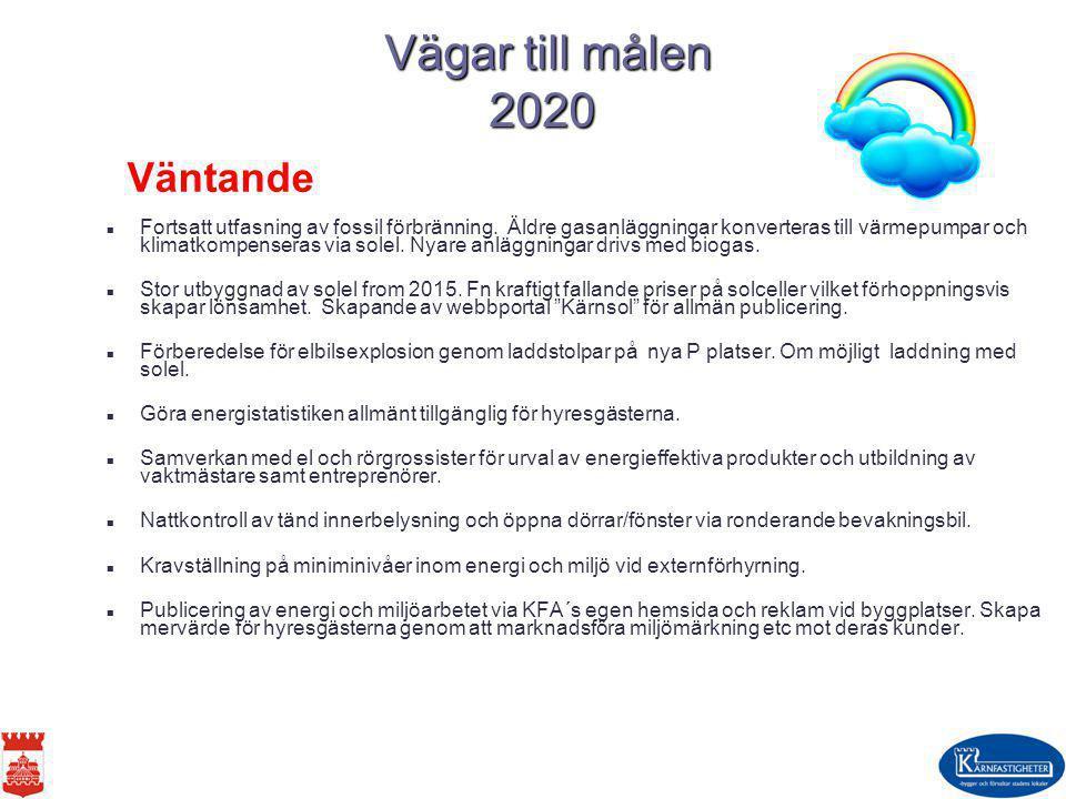 Vägar till målen 2020 Väntande