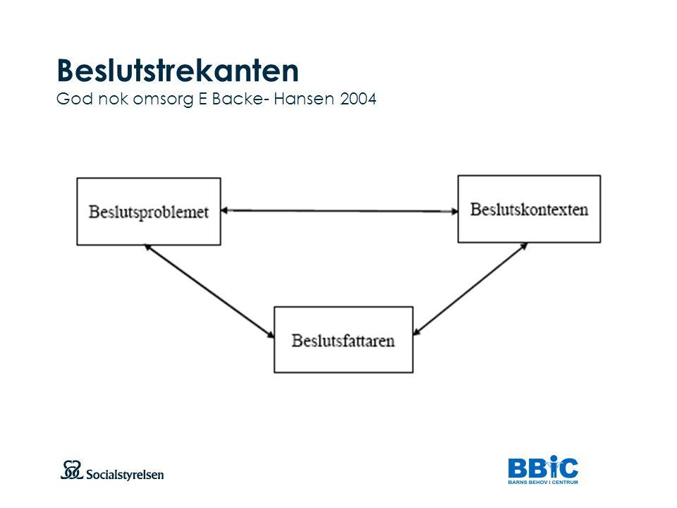 Beslutstrekanten God nok omsorg E Backe- Hansen 2004