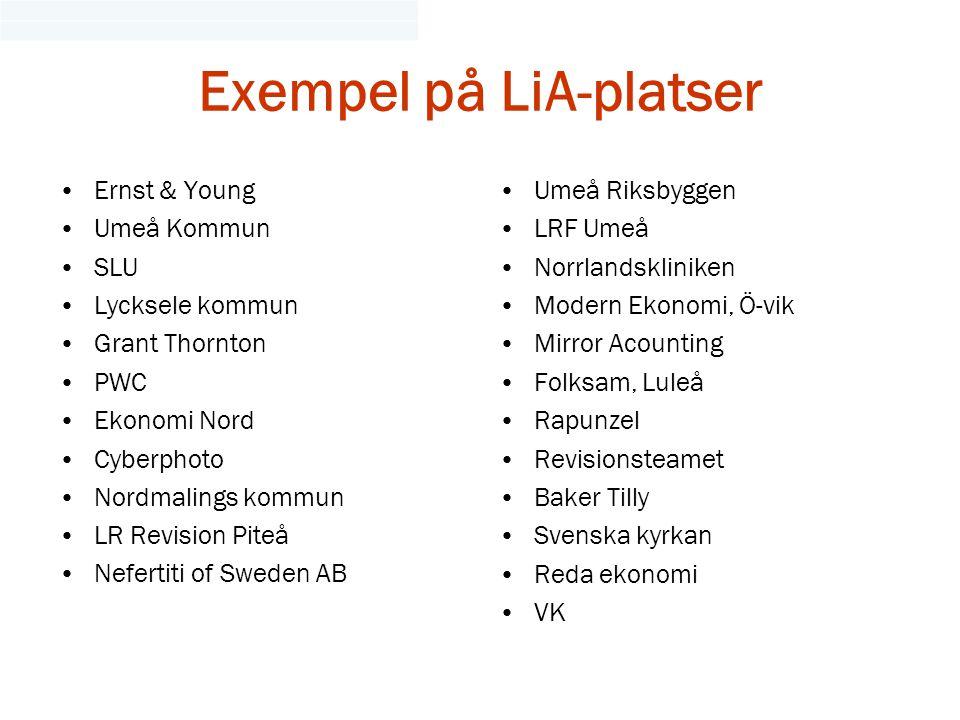 Exempel på LiA-platser