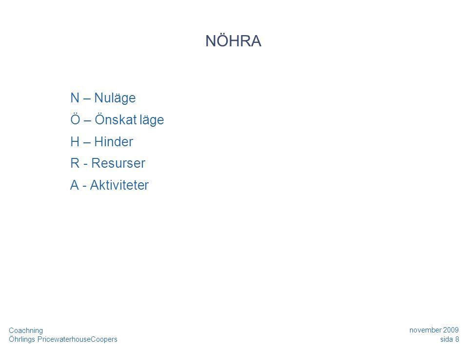 NÖHRA N – Nuläge Ö – Önskat läge H – Hinder R - Resurser