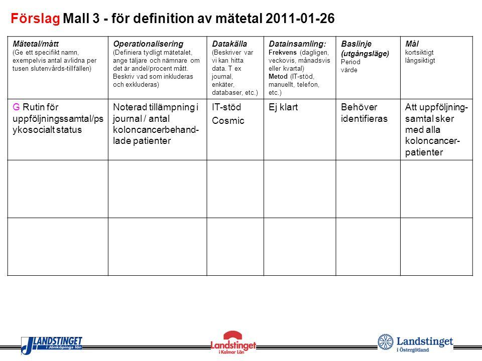 Förslag Mall 3 - för definition av mätetal 2011-01-26