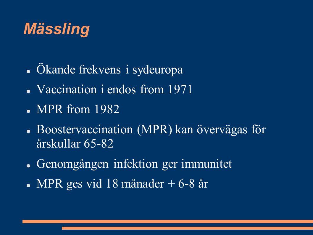 Mässling Ökande frekvens i sydeuropa Vaccination i endos from 1971