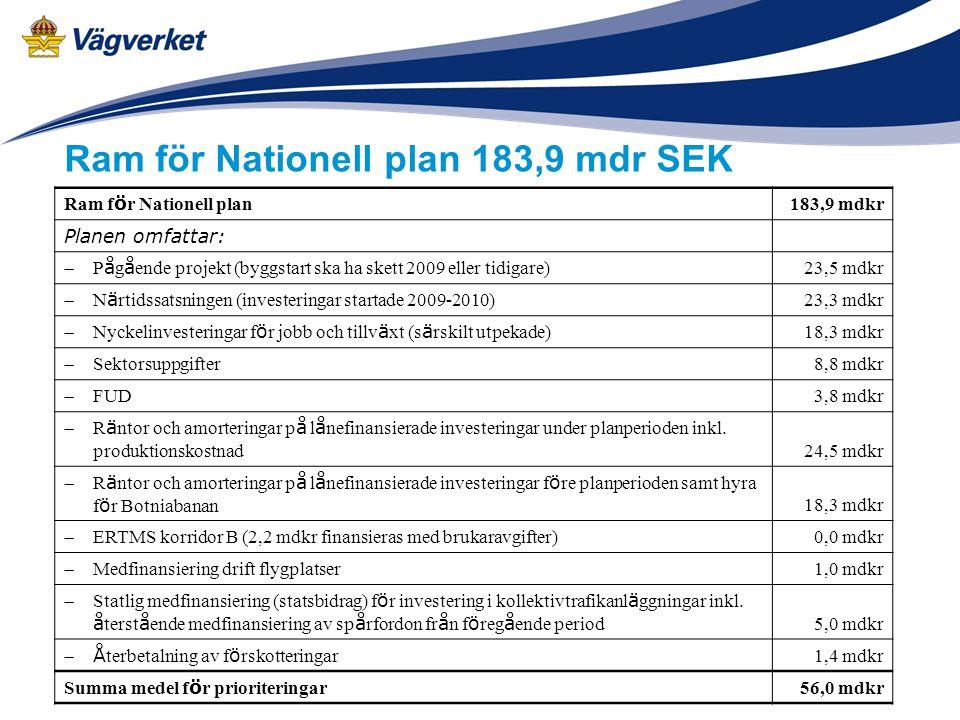 Ram för Nationell plan 183,9 mdr SEK