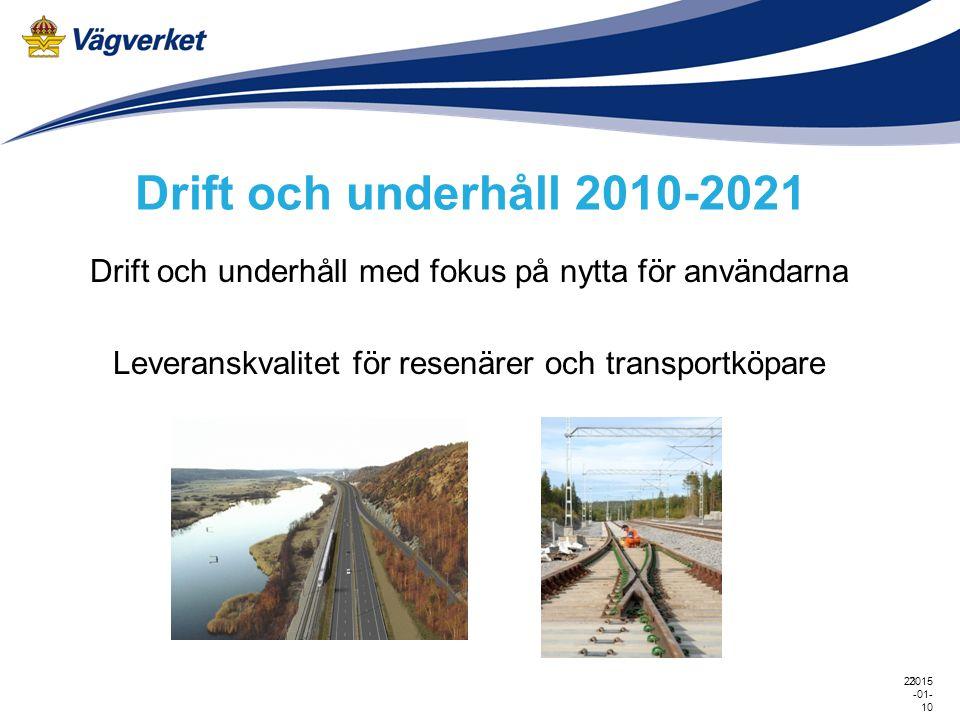 Drift och underhåll 2010-2021 Drift och underhåll med fokus på nytta för användarna Leveranskvalitet för resenärer och transportköpare