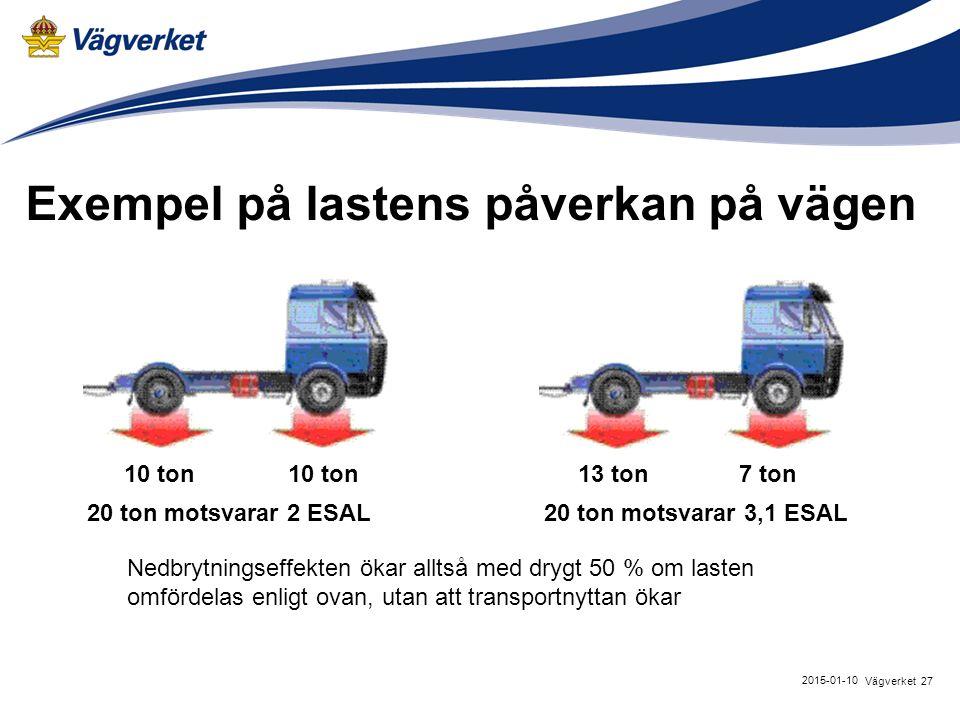 Exempel på lastens påverkan på vägen