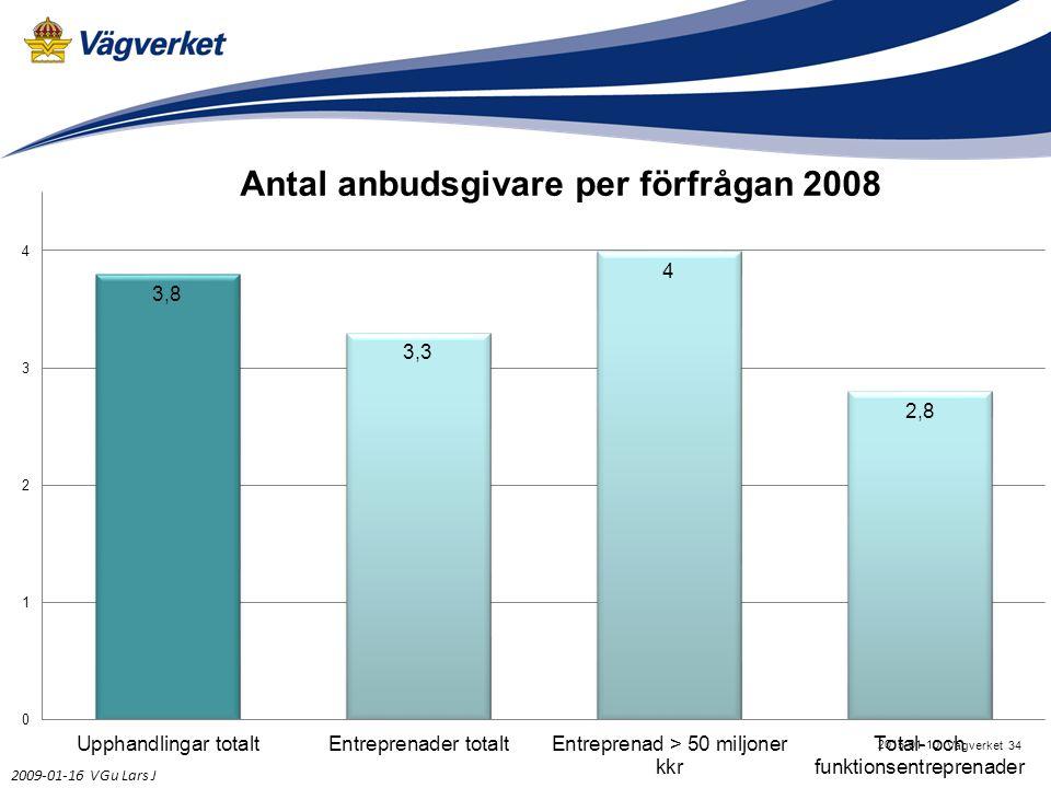 Vägverket 2017-04-08