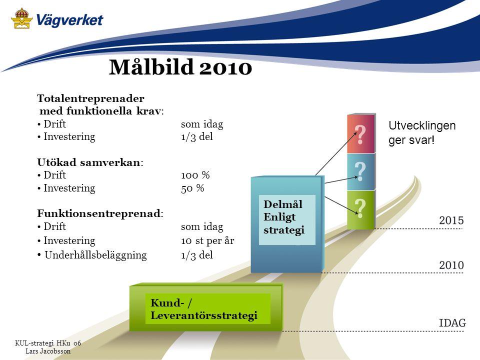 Målbild 2010 Utvecklingen ger svar! Underhållsbeläggning 1/3 del