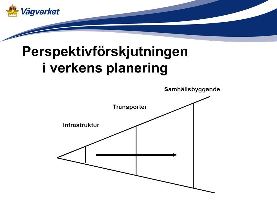 Perspektivförskjutningen i verkens planering