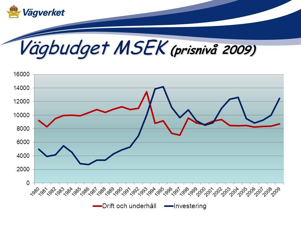 Vägbudget MSEK (prisnivå 2009)