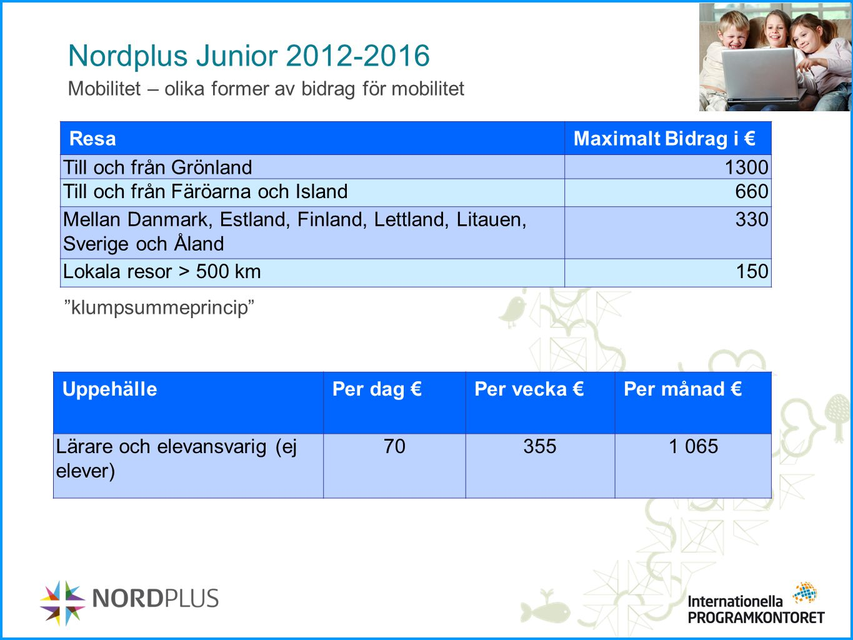 Nordplus Junior 2012-2016 Mobilitet – olika former av bidrag för mobilitet. Resa. Maximalt Bidrag i €