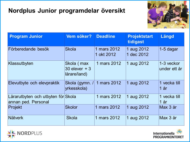 Nordplus Junior programdelar översikt