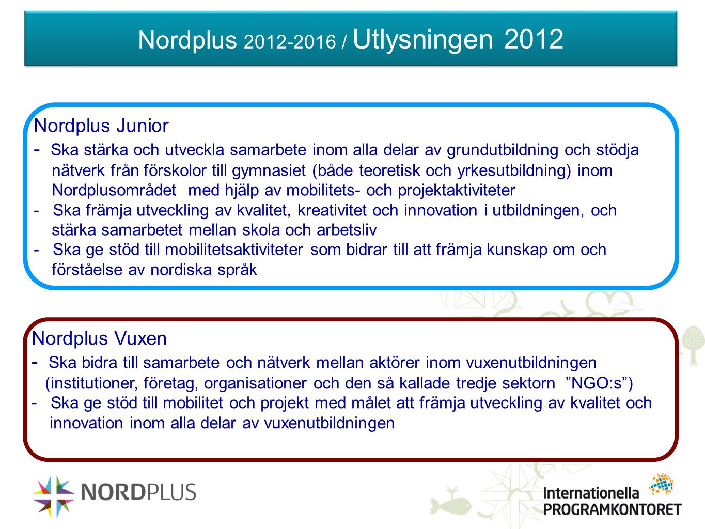 Nordplus 2012-2016 / Utlysningen 2012