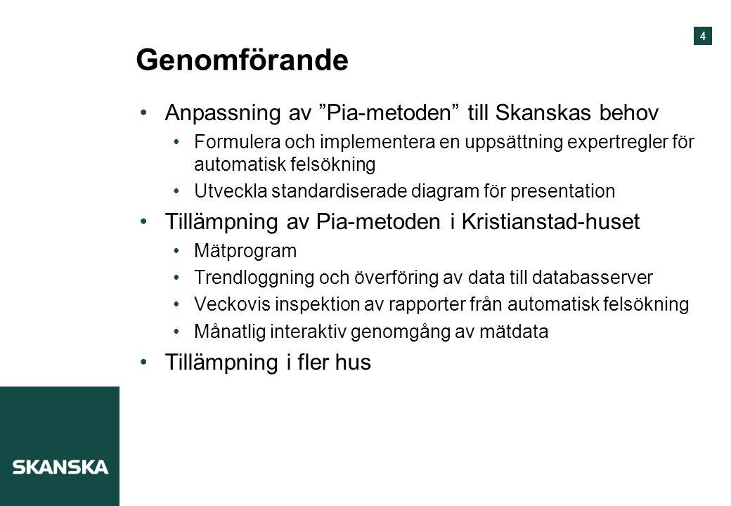 Genomförande Anpassning av Pia-metoden till Skanskas behov