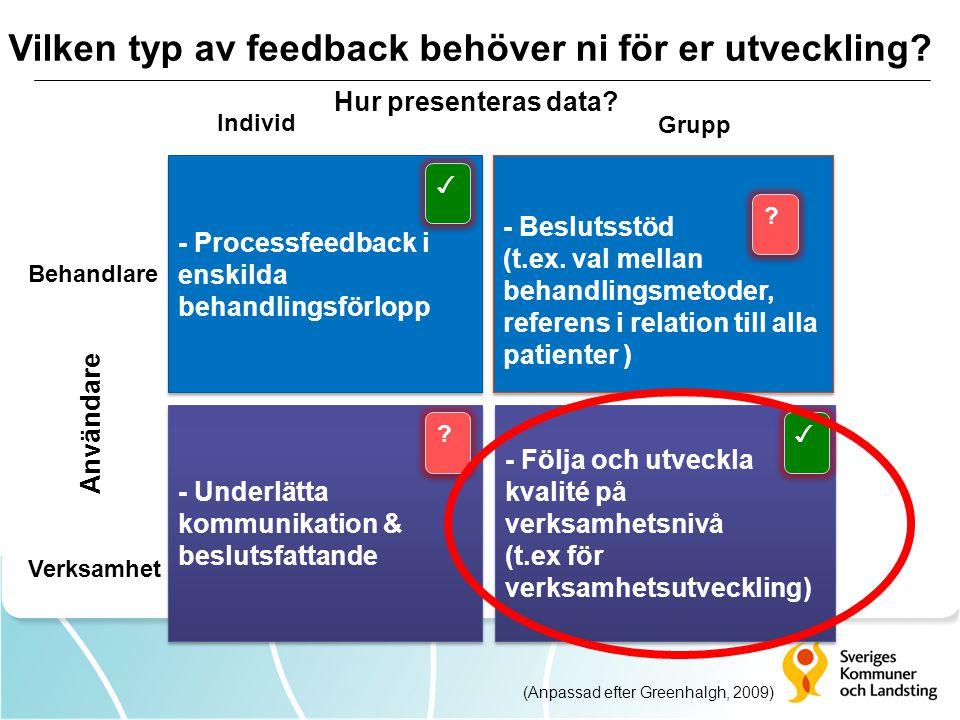Vilken typ av feedback behöver ni för er utveckling