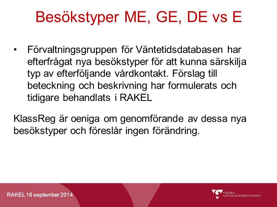 Besökstyper ME, GE, DE vs E