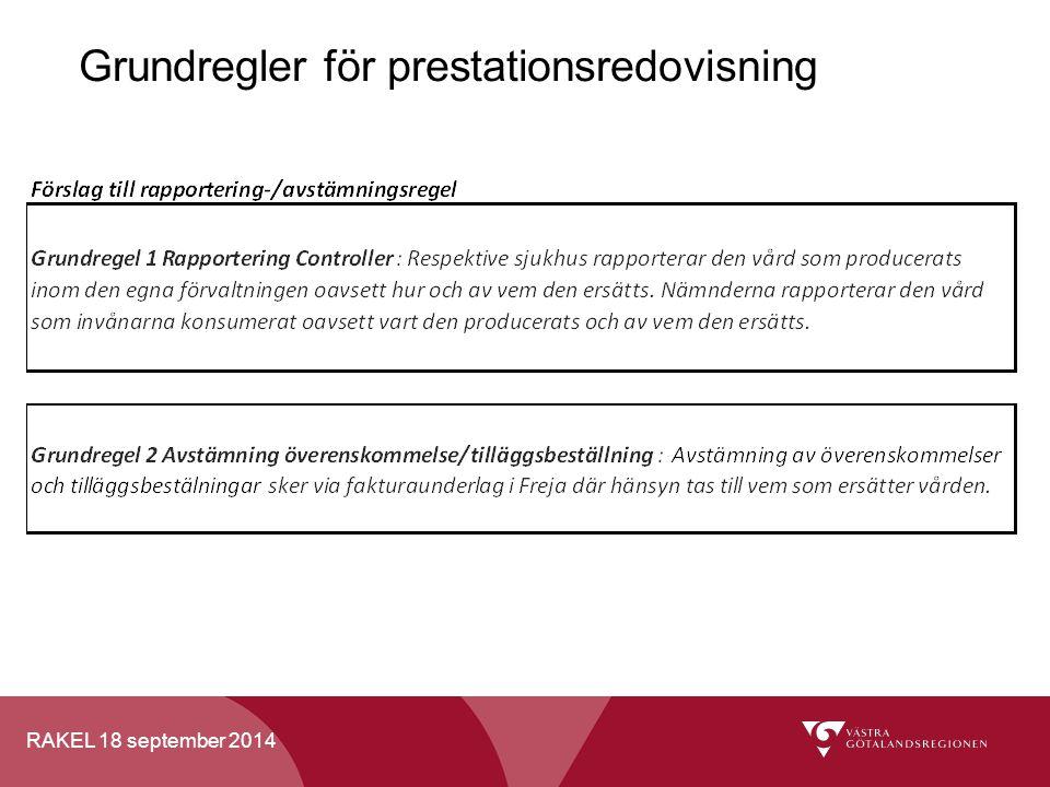 Grundregler för prestationsredovisning