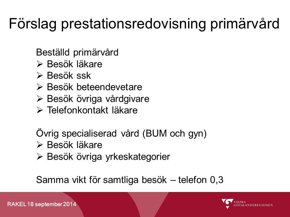 Förslag prestationsredovisning primärvård