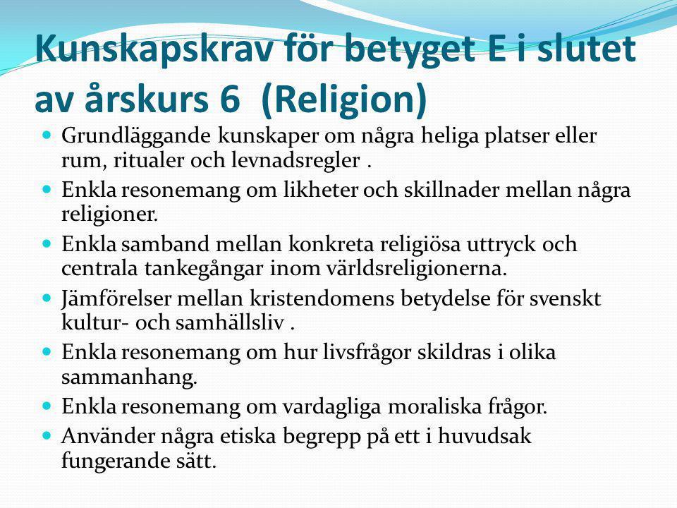 Kunskapskrav för betyget E i slutet av årskurs 6 (Religion)