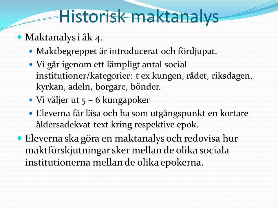 Historisk maktanalys Maktanalys i åk 4.
