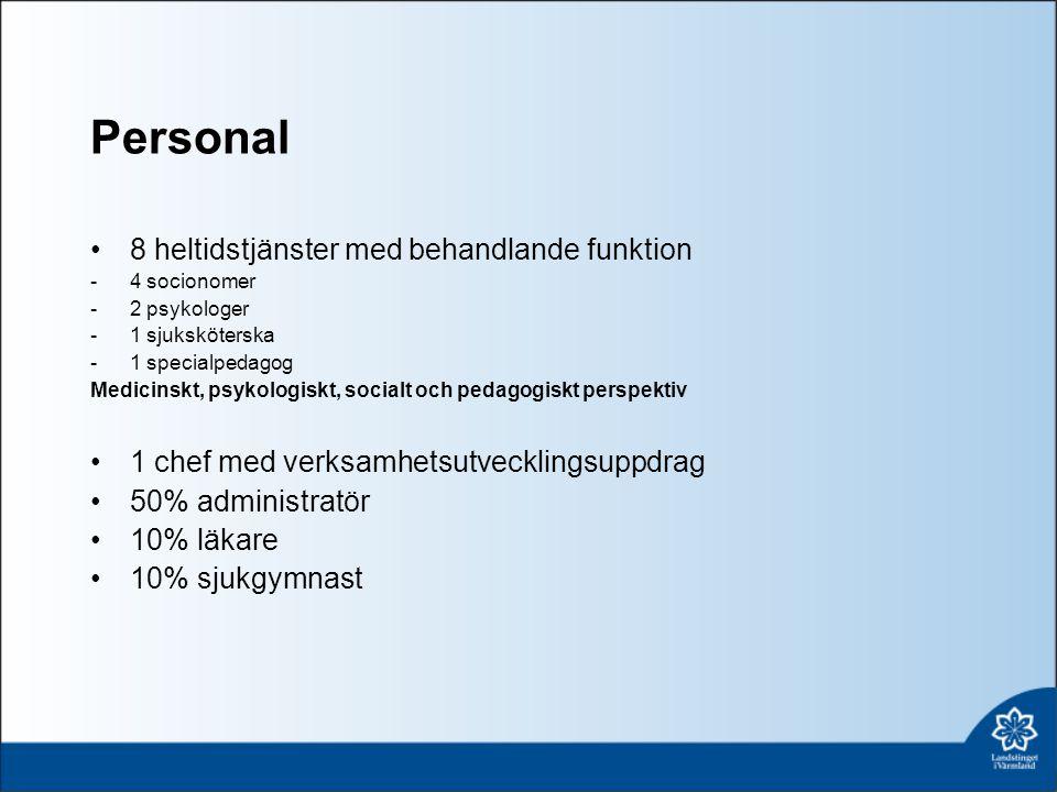 Personal 8 heltidstjänster med behandlande funktion